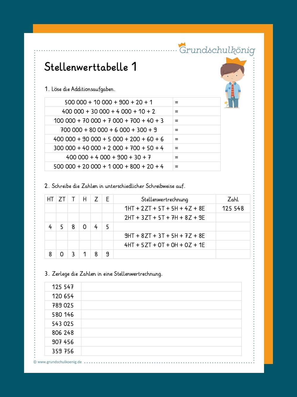 Stellenwerttabelle, Zahlenstrahl