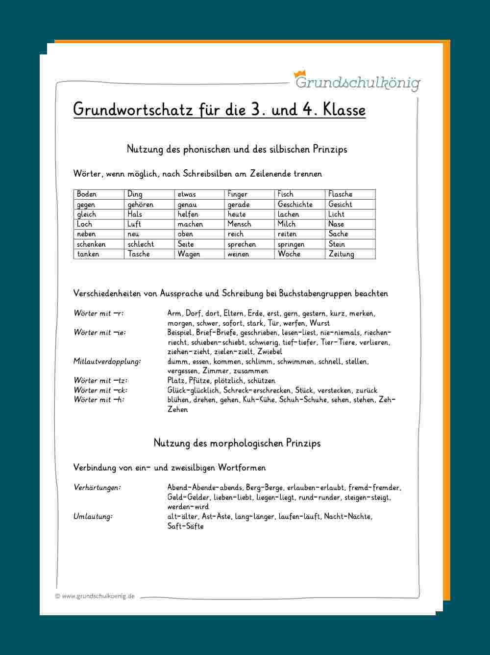 Grundwortschatz Klasse 20 und 20