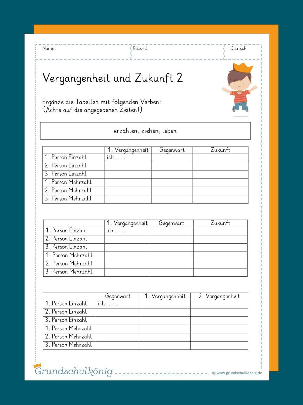 Deutsch test zeitformen kostenlos Präsens Zeitformen